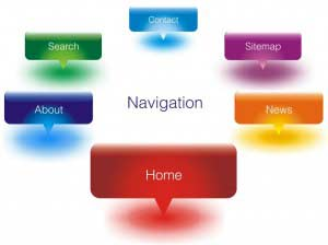 blogs design 2 Elements To Include In Your Blog's Design