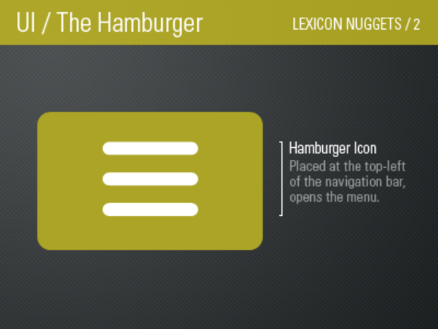 Hamburger Icon Pattern- Unleashing it In & Out