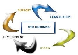 Hiring a firm to convert Web Designs